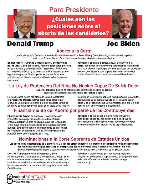 Spanish - 2020 POTUS Trump-Biden Compari