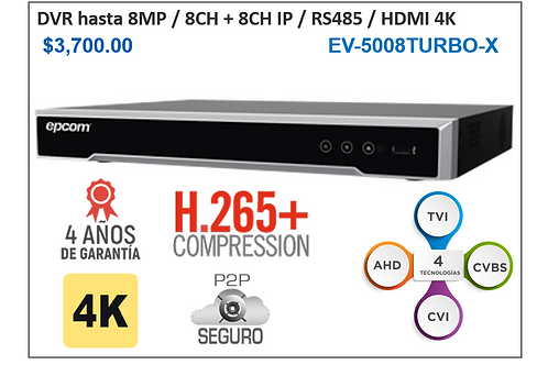 DVR hasta 8MP / 8CH + 8CH IP / RS485 / HDMI 4K / Hasta 10 TB Disco duro