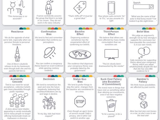 현대 세계의 50가지 인지적 편견(편향)