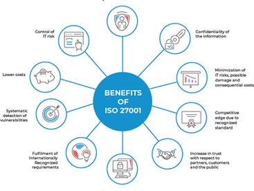 Kosutic() ISO 27001/ISO 27005 리스크분석평가 및 처리 - 6가지 기본 단계