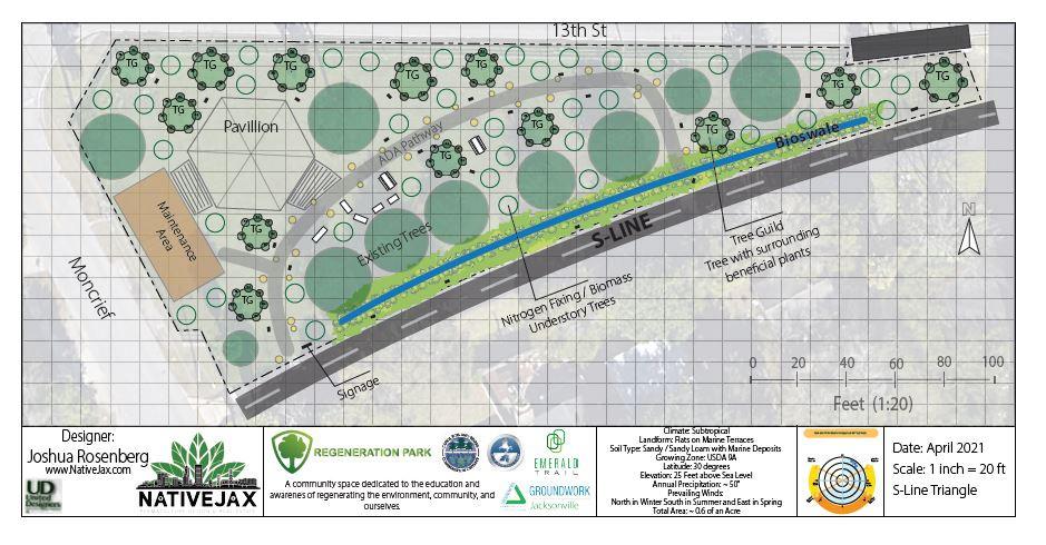 Regeneration Park