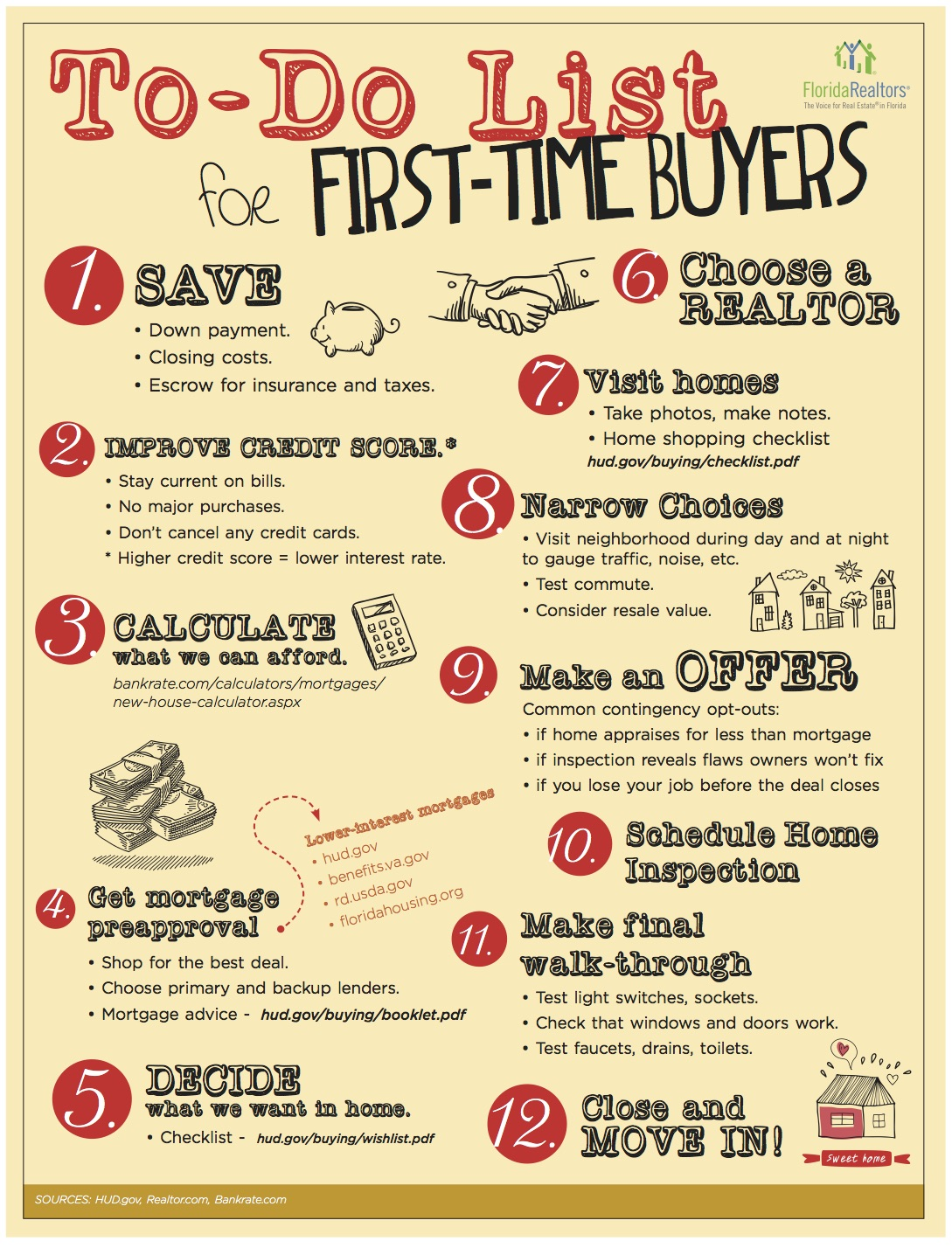 FirstTimeBuyersInfoGraphic-2