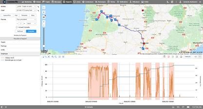 rapport trajets graph.PNG