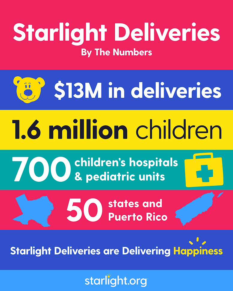 Deliveries1080x1350_Infographic_2020.png