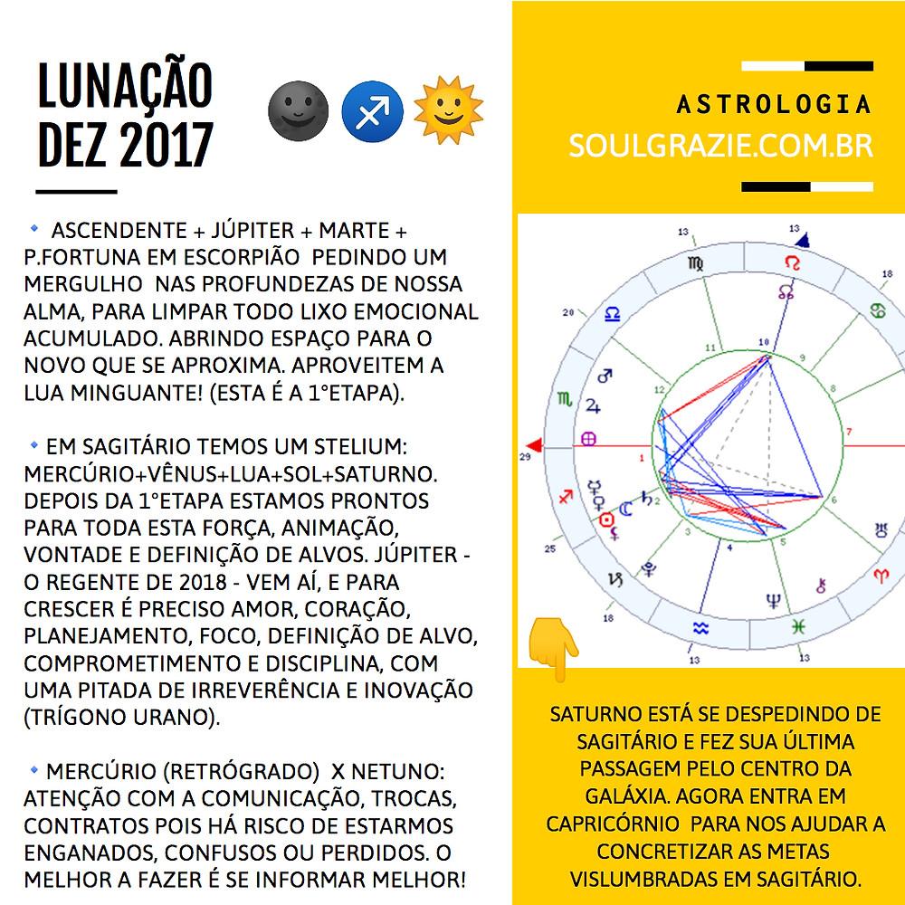 Lunação Dez 2017