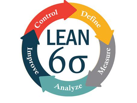 Comment augmenter les performances avec la méthodologie Lean Six Sigma ?