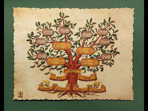 arbol genealogico impreso