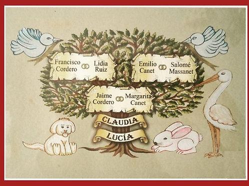 arbol-genealogico-infantil-impreso