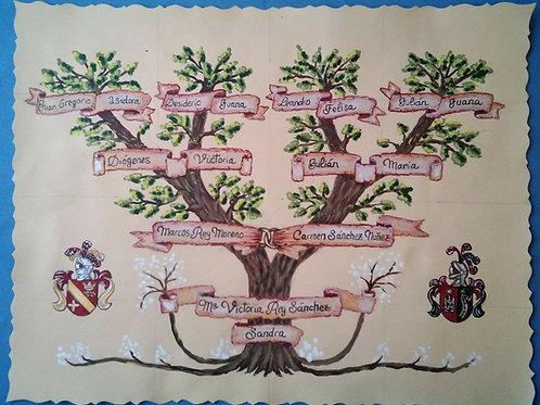arbol-genealogico-pintado-a-mano-cinco-generaciones