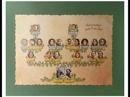 arbol genealogico con fotos impreso