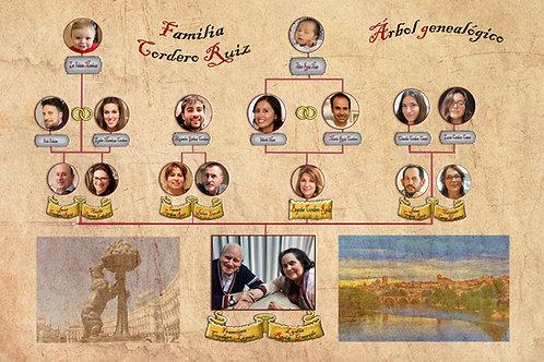 arbol genealogico en esquema con fotos