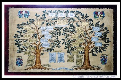 Árbol genealógico pintado a mano. Unión de dos familias
