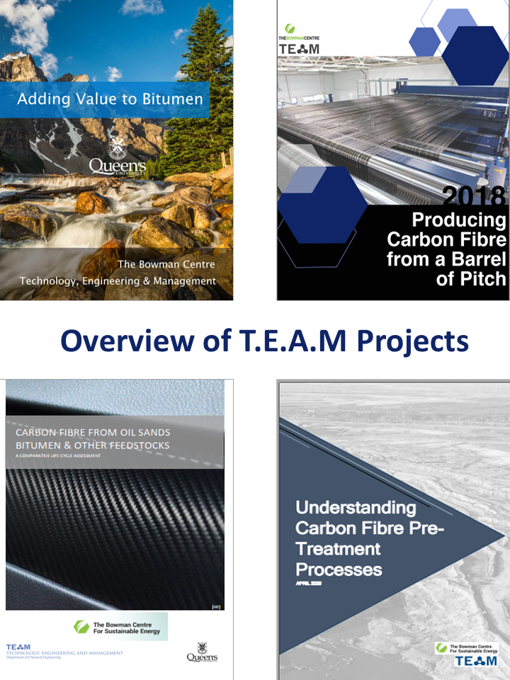 Overview of TEAM projects 2017 - 2020