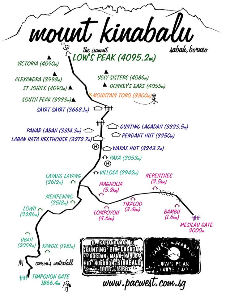 Mt K Trail Map.jpg