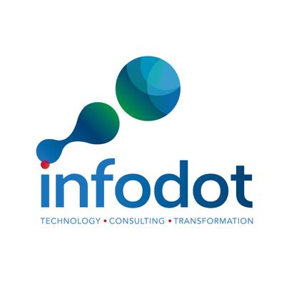 Infodot Logo Design