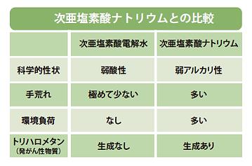 denkaisui_02_02.png