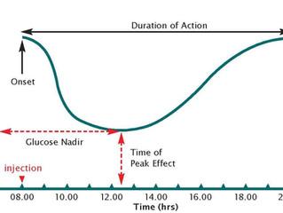 Diabetes Mellitus Part 3 - Monitoring Response to Therapy