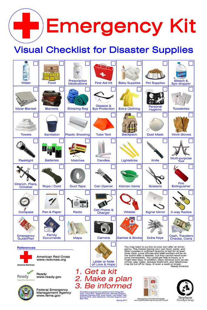 Emergency Kit Contents