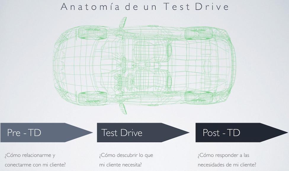 anatomia_TestDrive.jpg