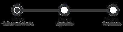 testdrive-paso1-420.png