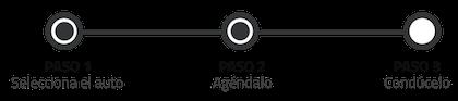 testdrive-paso2-420.png