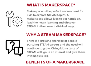 What's STEAM all about?