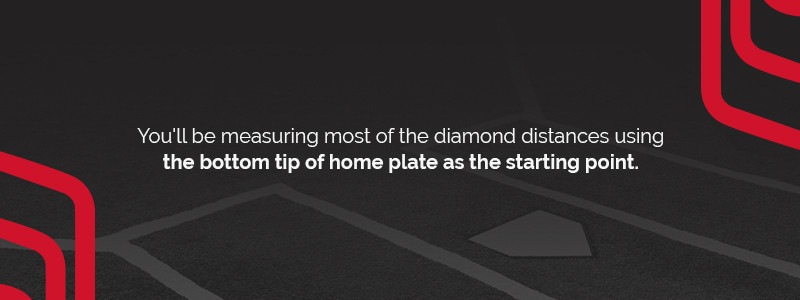 Measure most of the diamond distances using the bottom tip of home plate as the starting point.