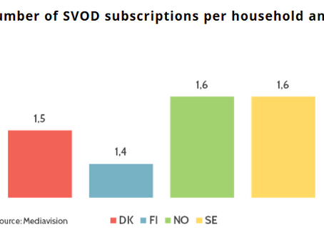 """SVOD is the new """"killer app"""" for global film and television distribution"""