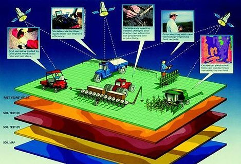 remote-sensing-and-gis-services-500x500.