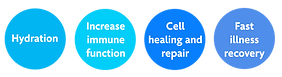 ximmunity-benefits.png.pagespeed.ic.5VmC