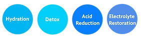 xhydroboost-benefits.png.pagespeed.ic.Y4