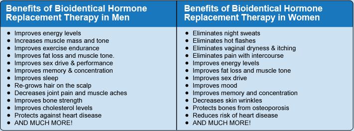bioidentical-hormoness