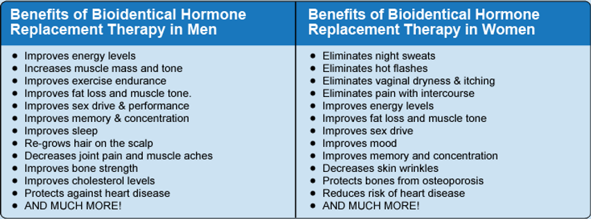 bioidentical-hormoness.png