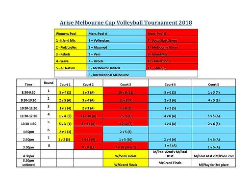 Melbourne Cup Updated Fixture.jpg