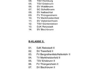 Spielgruppen Aktive Saison 2019-20