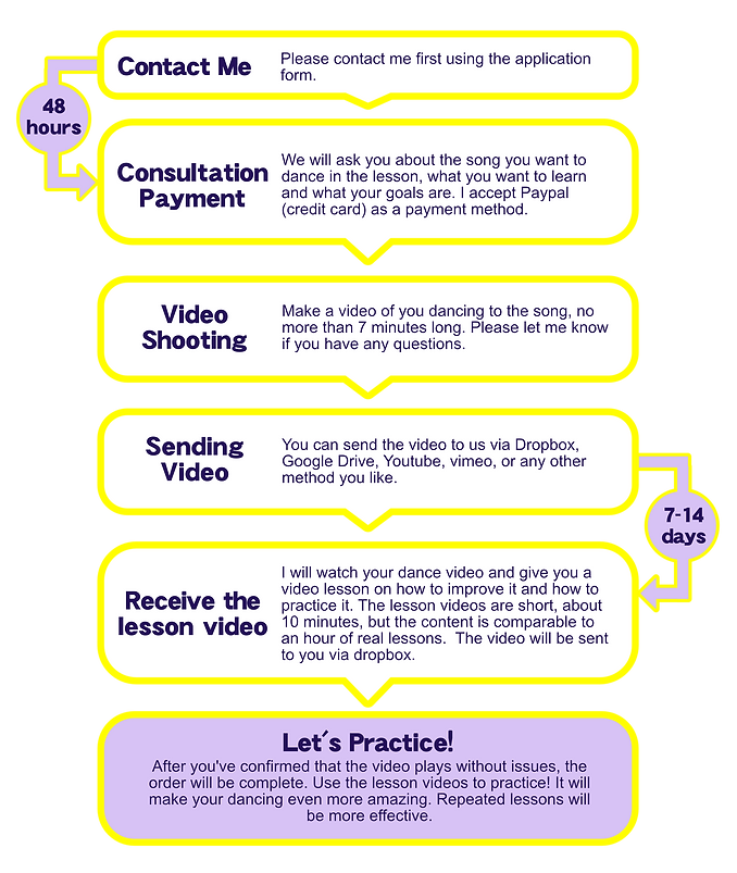 private online lesson flow 03.png