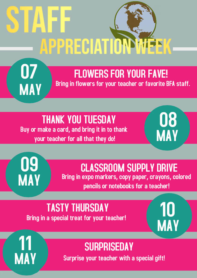 Staff Appreciation Week May 7 through 11