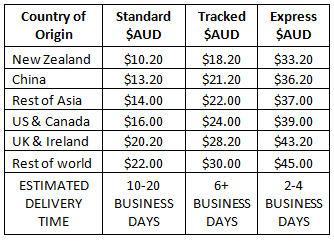 international shipping costs.PNG