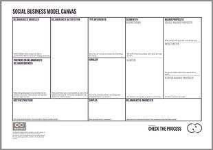 Procesbegeleiding De nederlandse vertaling van the social business model canvas