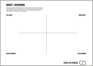 Check The Process Procesbegeleiding Impact Inspannings template, bepaal je prioriteiten