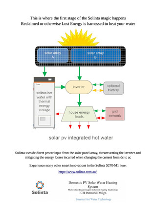 Solinta effectively uses reclaimed /lost energy to heat your home's water 1st; which allows you