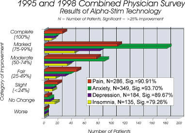 Physicianchart.jpg