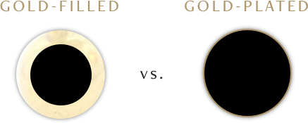 Gold-Filled.png