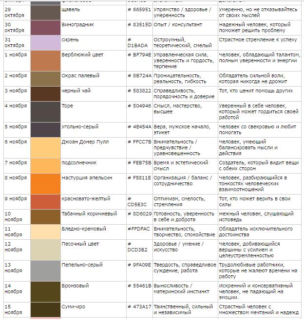 таблица счастливого цвета
