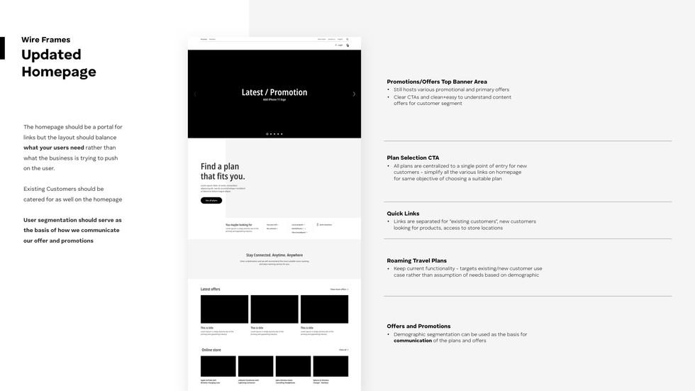 Smartone Sales Site Revamp_Wireframe