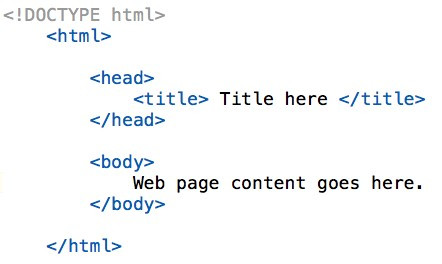 Basic structure and common tags of an HTML document