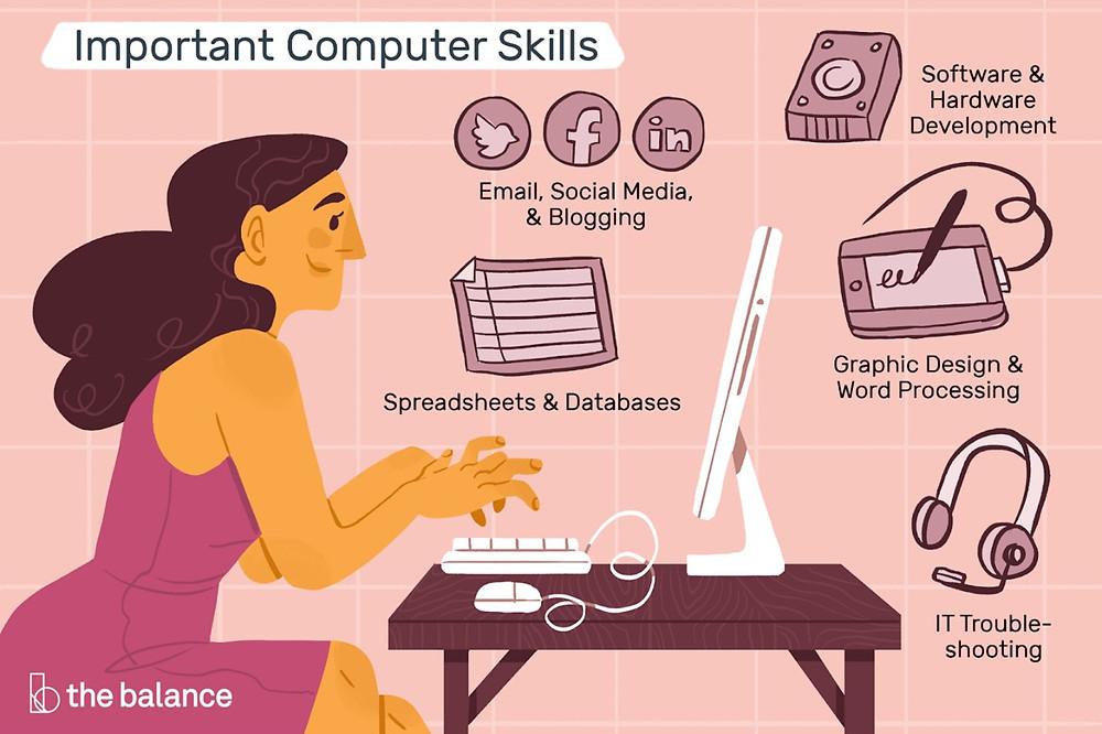 All the skills QA/QC engineer need