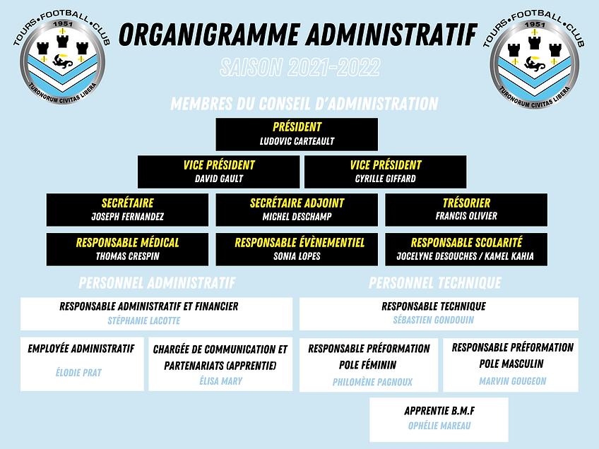 ORGANIGRAMME TECHNIQUE-2.png