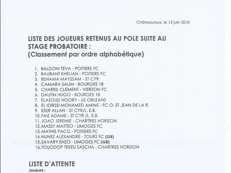 Un joueur du Tours FC intégre le CTR Chateauroux l'année prochaine