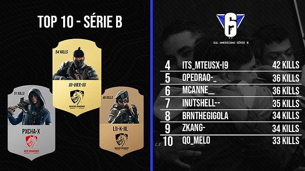 top 10 - B (1).jpg